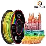 ERYONE PLAフィラメント 1.75mm ミニレインボー マルチカラー 3Dプリント 3Dプリンタおよび3Dペン用 0.5kg 1スプール