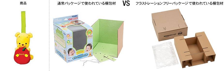 「赤ちゃんけろっとスイッチ」通常パッケージと、Amazonフラストレーション・フリー・パッケージ