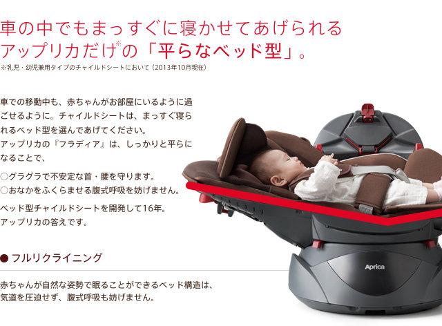 車の中でもまっすぐ寝られる平らなベッド型