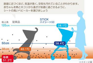 赤ちゃんの体温調節機能を補う ハイシート50