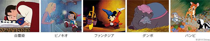 白雪姫、ピノキオなど