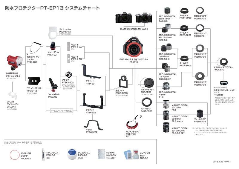 PT-EP13 システムチャート