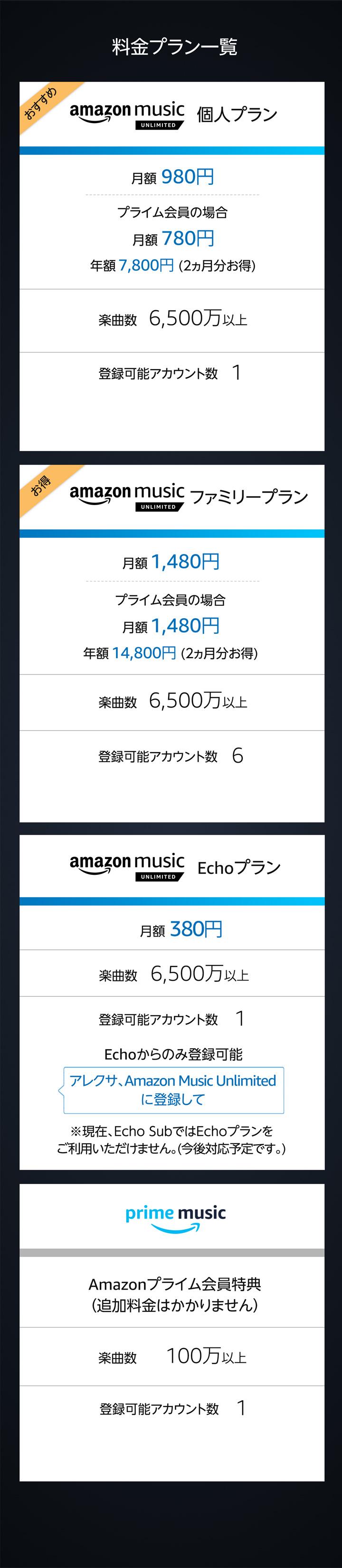 料金プラン一覧。Amazon Music Unlimited個人プランは楽曲数4,000万以上、登録可能アカウント数1つで月額980円。プライム会員の場合月額780円(年額7,800円 - 2ヶ月分お得)。ファミリープランは楽曲数4,000万以上、登録可能アカウント数6つで月額1,480円。プライム会員の場合月額1,480円(年額14,800円 - 2ヶ月分お得)。Echoプランは楽曲数4,000万以上、登録可能アカウント数1つで月額料金380円。Echoからのみ登録可能。「アレクサ、Amazon Music Unlimitedに登録して」と話しかけるだけ。Prime Musicは楽曲数100万以上、登録可能アカウント数1つ。Amazonプライム会員特典(追加料金はかかりません)。