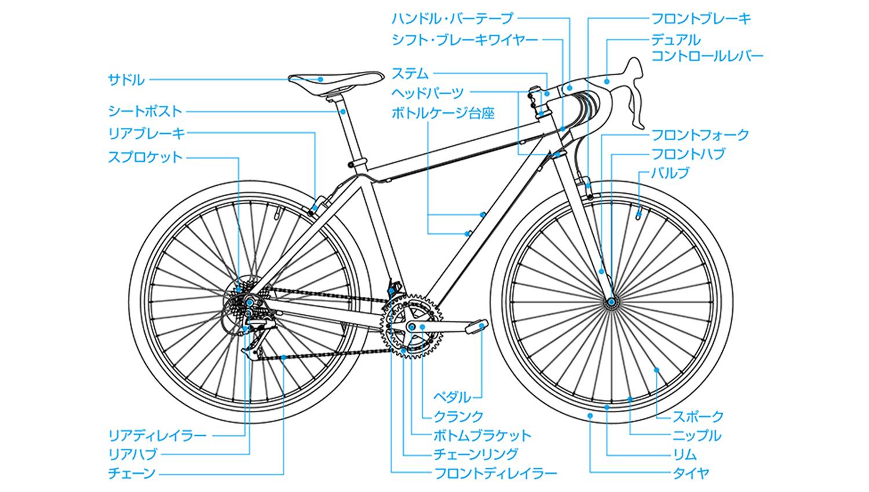 自転車修理・メンテナンスガイド   Amazon.co.jp