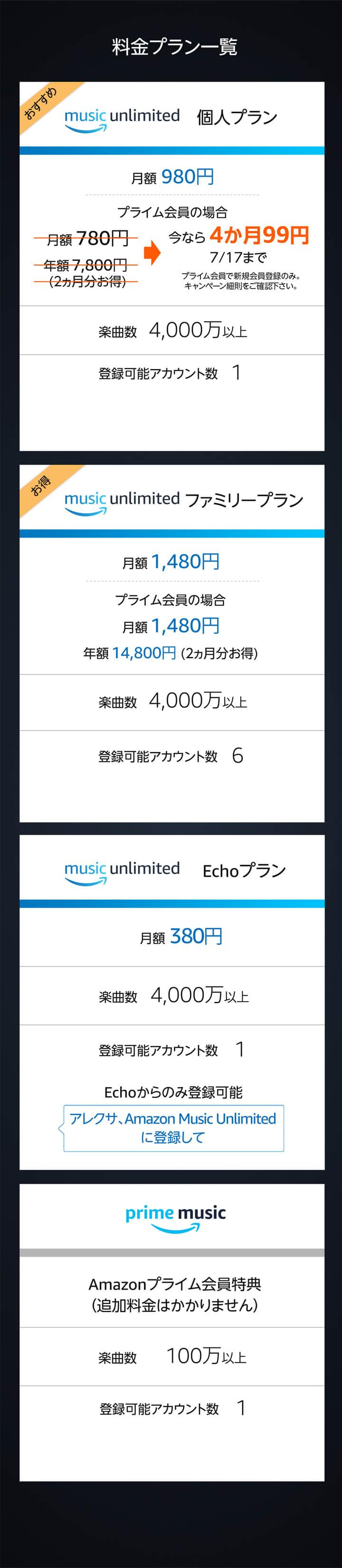 料金プラン一覧。Amazon Music Unlimited個人プランは楽曲数4,000万以上、登録可能アカウント数1つで月額980円。プライム会員の場合月額780円(年額7,800円 - 2ヶ月分お得)。ファミリープランは楽曲数4,000万以上、登録可能アカウント数6つで月額1,480円。プライム会員の場合月額1,480円(年額14,800円 - 2ヶ月分お得)。Echoプランは楽曲数4,000万以上、登録可能アカウント数1つで月額料金380円。Echoからのみ登録可能?!弗ⅴ欹?、Amazon Music Unlimitedに登録して」と話しかけるだけ。Prime Musicは楽曲数100万以上、登録可能アカウント数1つ。Amazonプライム会員特典(追加料金はかかりません)。