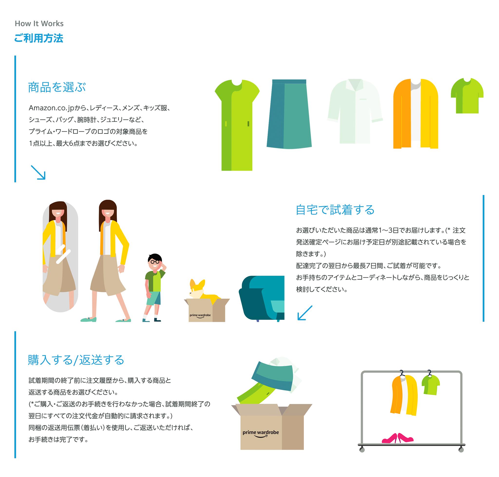 プライム・ワードローブのご利用方法 商品を選ぶ→自宅で試着する→購入する/返送する