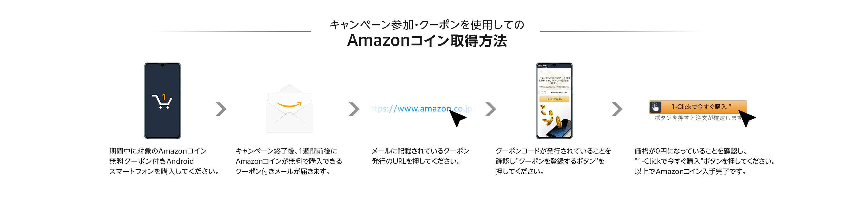 Amazonコイン取得方法