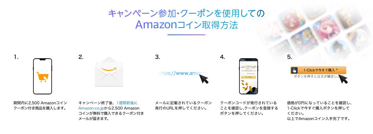 キャンペーン参加・クーポンを使用してのAmazonコイン取得方法