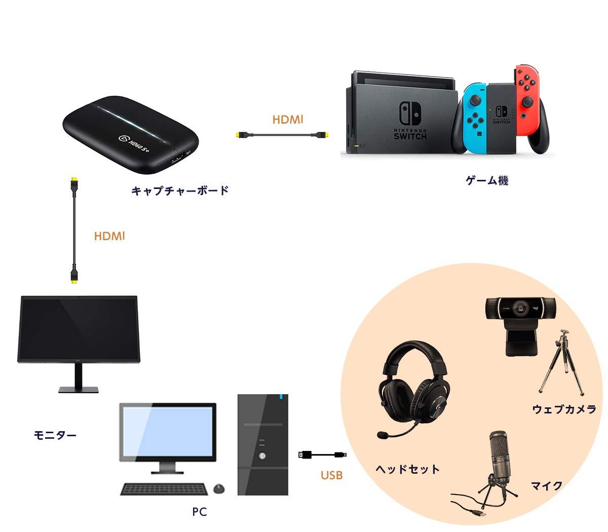 Game_streaming