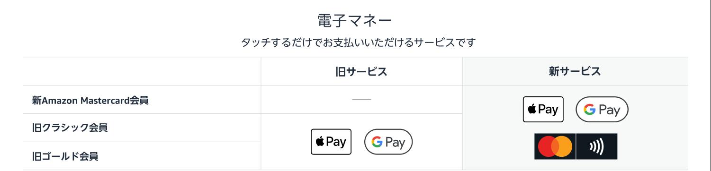 ID/Appe Pay/Google Pay タッチするだけでお支払いいただけるサービスです