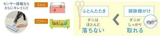 掃除機別売部品ノズル ふとん清潔ノズル MC-FU1