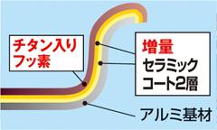 ZOJIRUSHI ホットプレート EA-JA