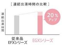 Panasonic 温水洗浄便座 ビューティ・トワレ パステルアイボリー DL-EGX