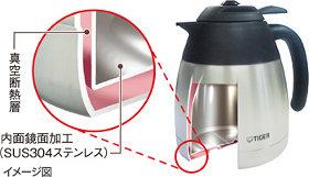 TIGER マイコンコーヒーメーカー 真空ステンレスサーバータイプ カフェブラック8杯用 ACE-M080KQ