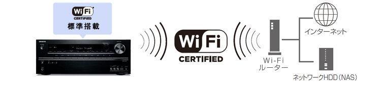 ワイヤレスでネットワークが構築できるWi-Fi内蔵