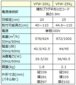 東芝 窓用換気扇 【VFW-20X2】