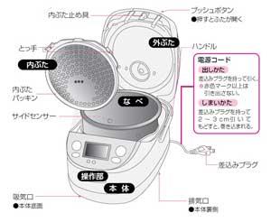 ZOJIRUSHI 業務用 電子ジャー ステンレス