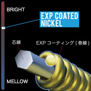 EXP Coated Nickel Round Wound