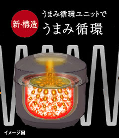 SANYO 圧力IHジャー炊飯器 「匠純銅 おどり炊き」 (プレミアムホワイト) ECJ-XP10(W)