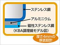 THERMOS 真空保温調理器 シャトルシェフ 3.0L パンプキン KBA-3001 PUM