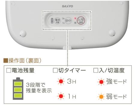 SANYO 充電式ポータブルウォーマー 「eneloop anka」 (ホワイト) KIR.S4S
