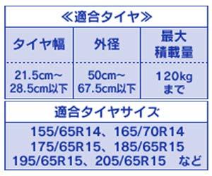 ステンレスタイヤラックカバー付 ブラック KSL-590C