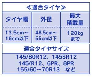 ステンレスタイヤラックカバー付 ブラック KSL-450C