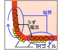 ZOJIRUSHI 3合炊き IH 炊飯ジャー極め炊き NP-GC05-XA ステンレス