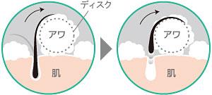 Panasonic ソイエ(シェーバーヘッド付)トリプルスピン泡脱毛 ES2067