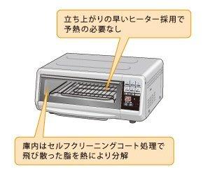 Panasonic おさかな煙らん亭 フィッシュロースター シルバー NF-RT700P-S