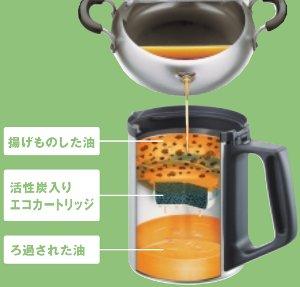 Panasonic 天ぷら油クリーナーレッツフライ 黒 TK-CT10-K
