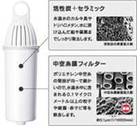 三菱レイヨン・クリンスイ ポット型浄水器 アルカリポット クリンスイCP007 CP007-GR グレー