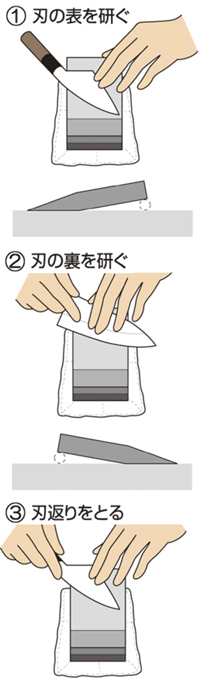 関孫六 銀寿 本鋼 和包丁 菜切