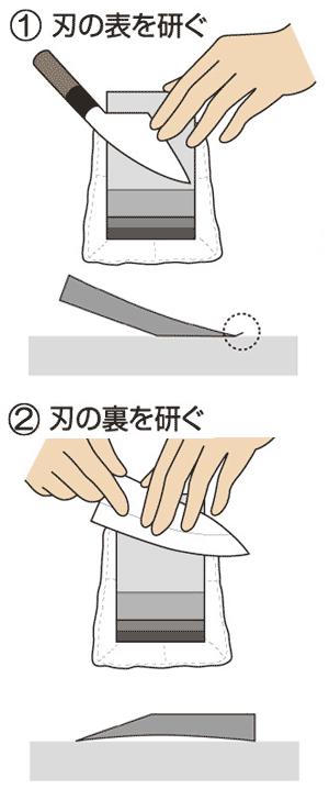 関孫六 銀寿 本鋼 和包丁 舟行 165mm AK-5028