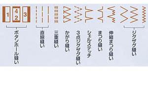 JANOME ジャノメ コンパクト電子ミシン N-778
