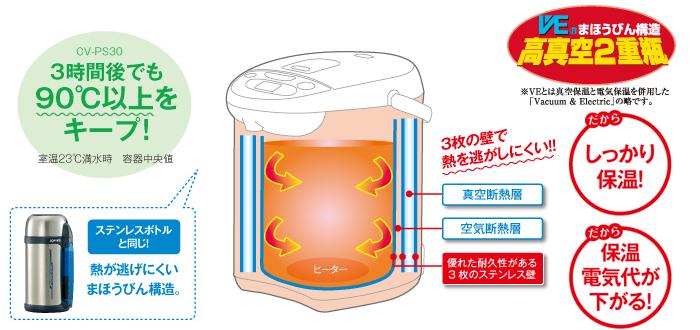 断熱層イメージ図