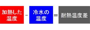 iwaki ベーシックシリーズ ボウル