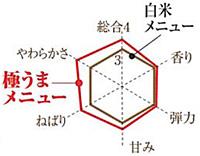 TIGER IH炊飯ジャー<炊きたて>(5.5合炊き)ブラウン JKJ-S100T