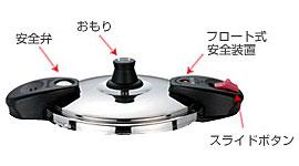 魔法のクイック料理 圧力鍋