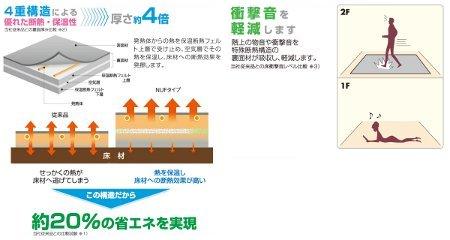 山善(YAMAZEN) 省エネふわふわホットカーペット本体(3畳タイプ) ブラック NUF-E301