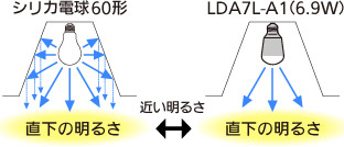 Panasonic LED電球(電球色) LDA4LA1