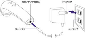 Futek プラズマハンディ 【プラズマ導入、EMS運動、LED照射】3way?リアルエステ ホワイト