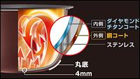 TOSHIBA マイコン保温釜3合炊き RC-5RS(W) ホワイト