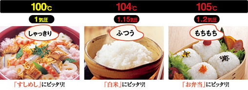 象印 真空内釜圧力IH炊飯ジャー(3合炊き) シャンパンゴールドZOJIRUSHI 極め炊き NP-RD05-NL