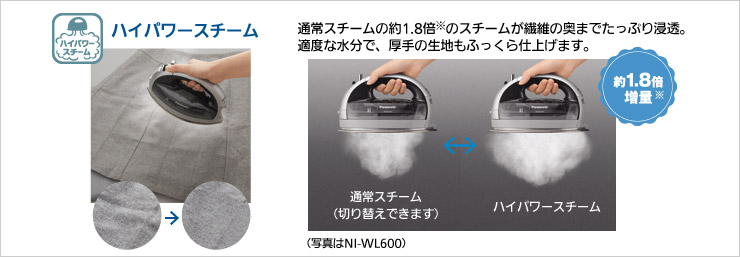 Panasonic コードレススチームアイロン シルバー NI-WL600-S
