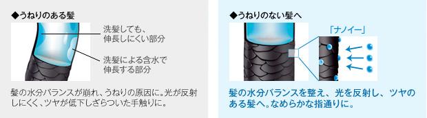 Panasonic ナノケアドライヤー ピンク EH-NA92-P