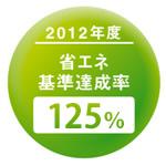 TOSHIBA 温水洗浄便座 クリーンウォッシュ パステルアイボリー リモコン付き SCS-T260