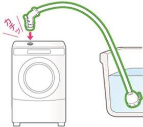 風呂水給水ホース