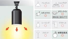 Panasonic EVERLEDS LED電球(調光器対応・E17口金・小形電球形・電球25W相当・370ルーメン・電球色相当)LDA6LE17D