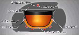 ZOJIRUSHI 【極め羽釜】圧力IH炊飯ジャー【5.5合】 NP-SA10-TP